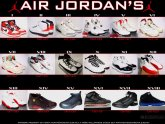 Michael Jordan shoes Numbers
