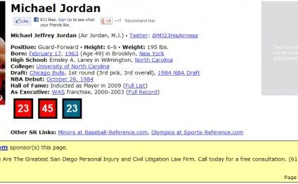 blusa Estar satisfecho línea  Michael Jordan basketball Reference : Michael Jeffrey Jordan